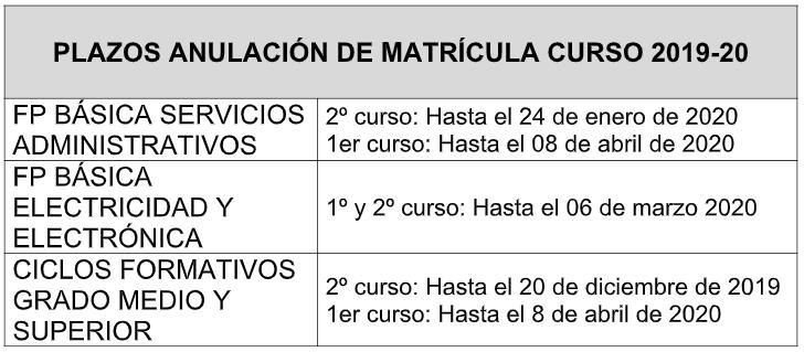 Anulación Matrícula Cipfp Vicente Blasco Ibáñez